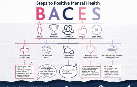 Mental Health: Stressful Times
